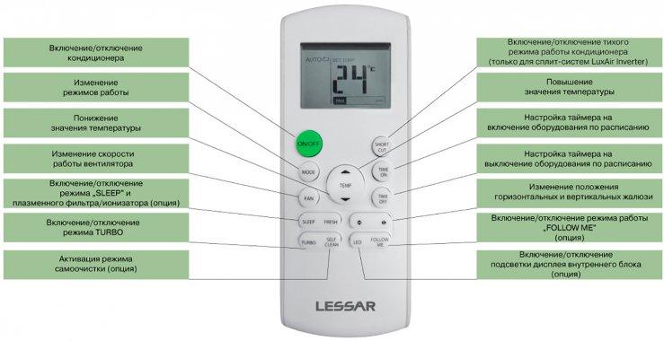 Кондиционер LESSAR LS/LU-H12KPA2