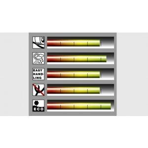 "Шланг Karcher PrimoFlex Plus 3/4"" 50м (2.645-149.0)"