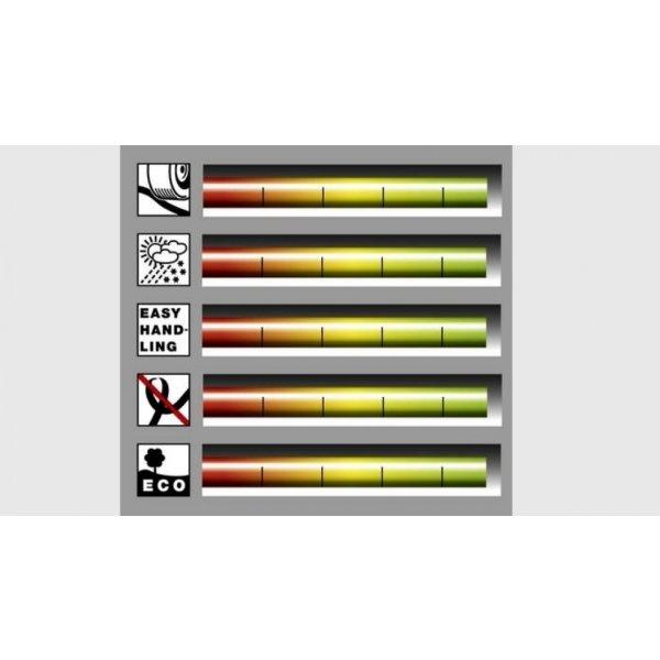 """Шланг Karcher PrimoFlex Preмiuм 5/8"""" 25м (2.645-152.0)"""
